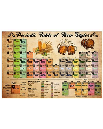 periodic table of beer 2