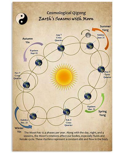 earth season moon
