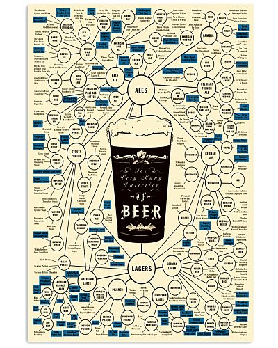 variety beer