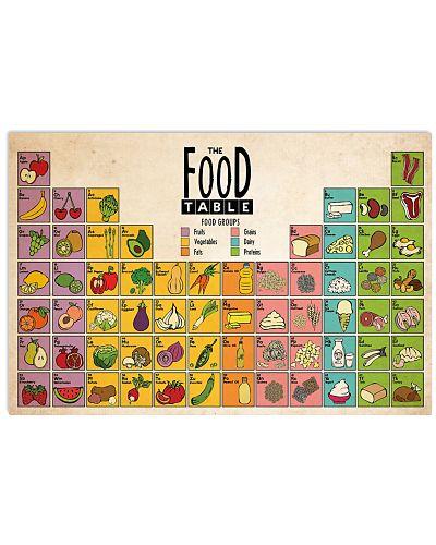 food periodic