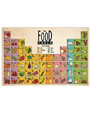 food periodic  17x11 Poster front