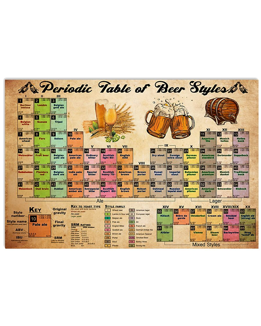 periodic table of beer 24x16 Poster