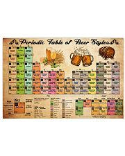 periodic table of beer 24x16 Poster front