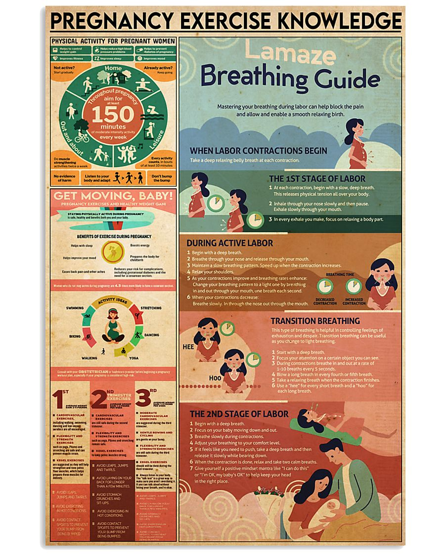 Pregnancy exercise knowledge 24x36 Poster