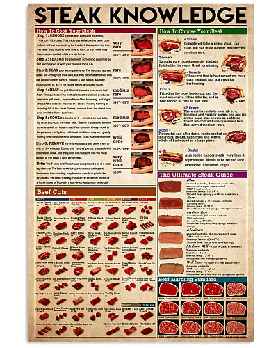 knowledge steak