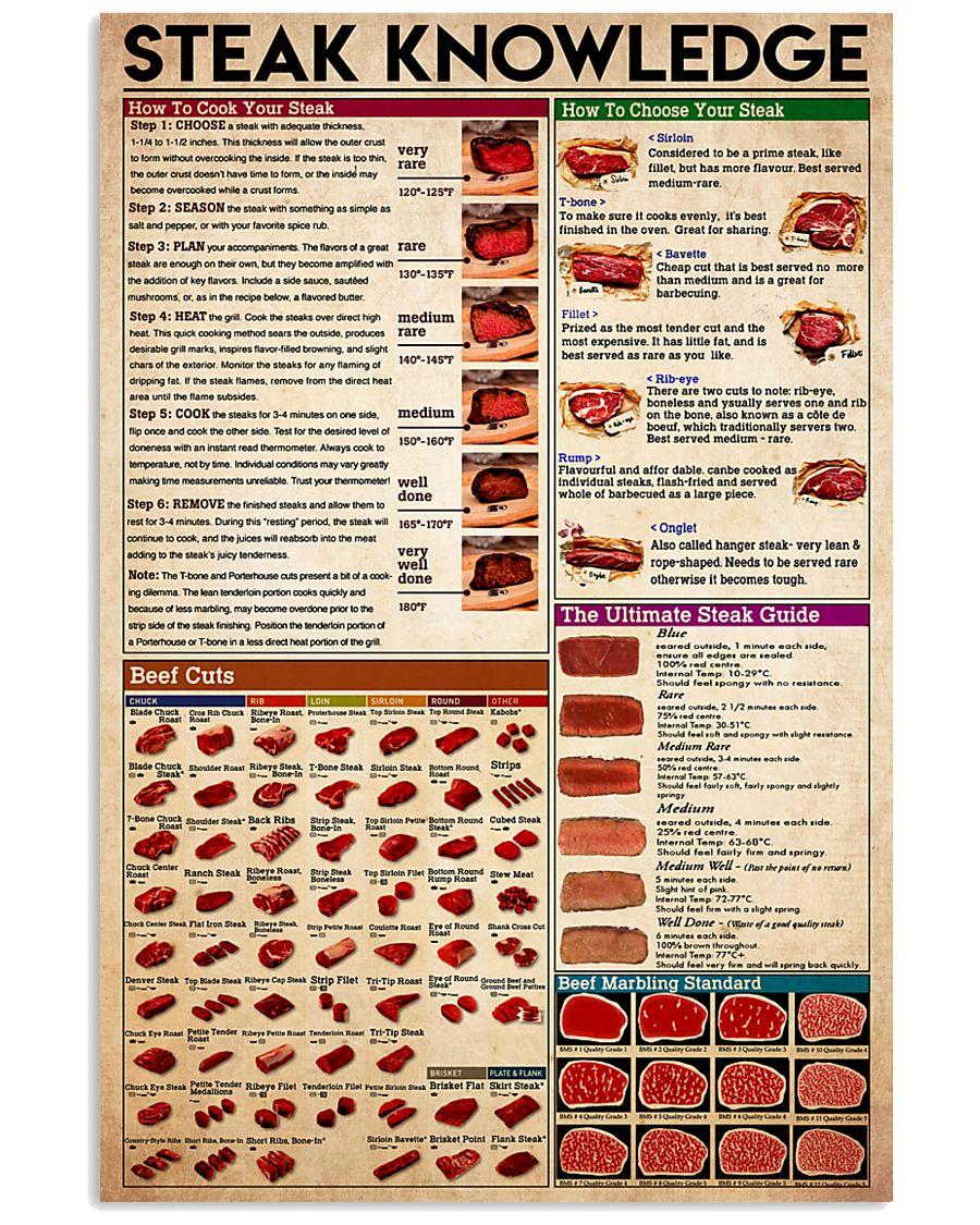 knowledge steak 24x36 Poster