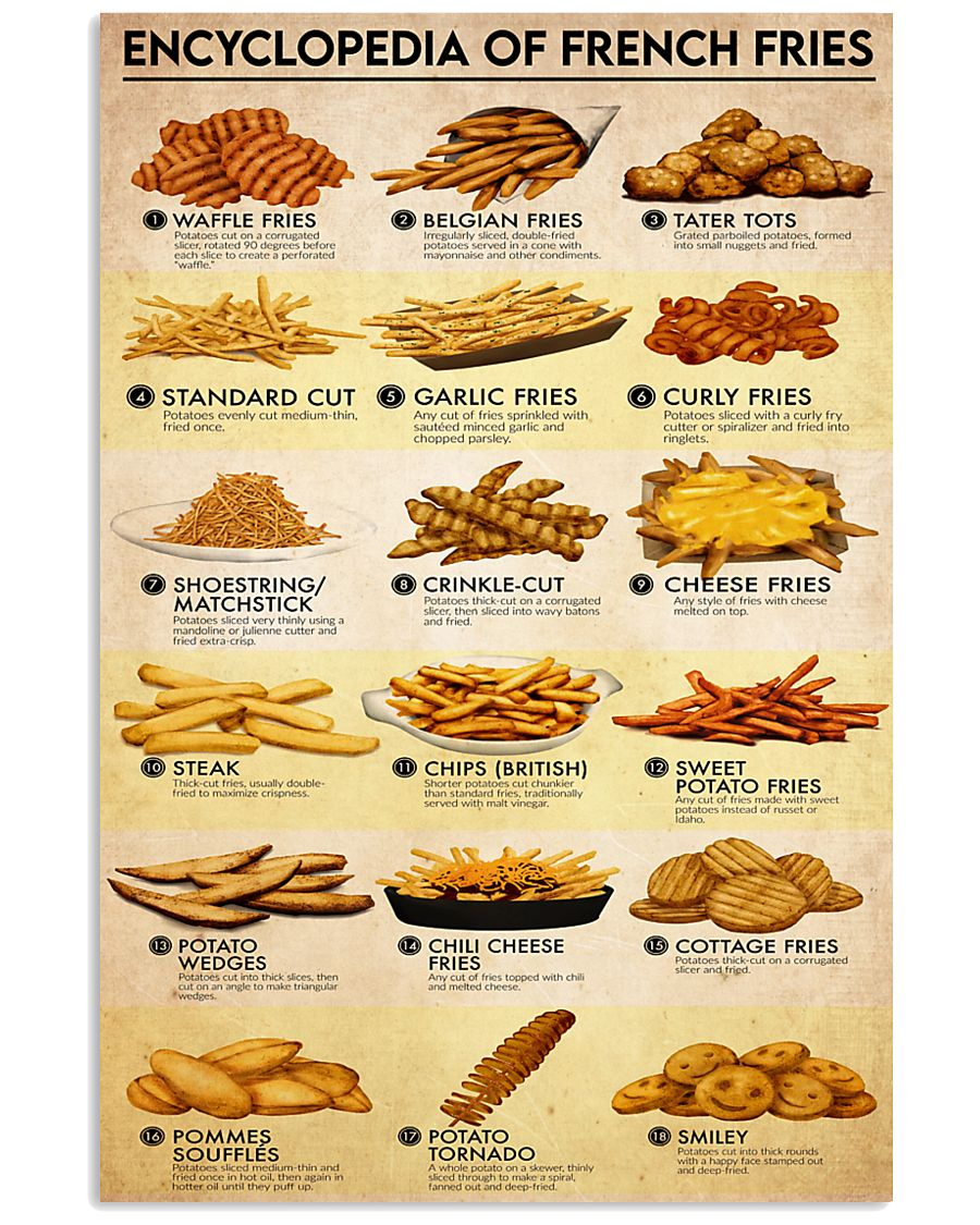 french fries encl 24x36 Poster
