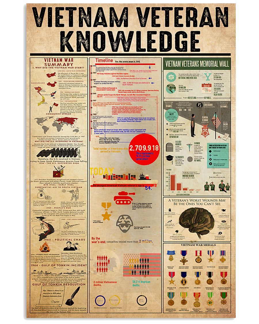 vietnam-veteran-knowledge 16x24 Poster