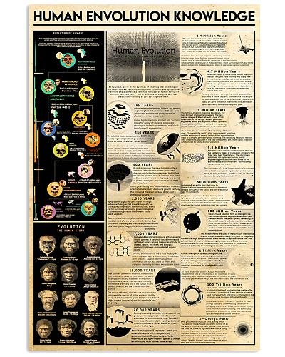 Human Evolution Knowledge