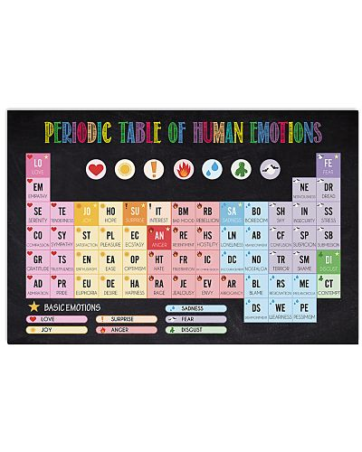 psychologist periodic table of human emotions