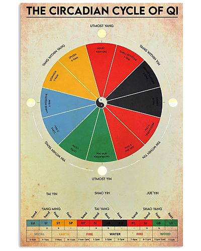 Circadian Cycle of Qi