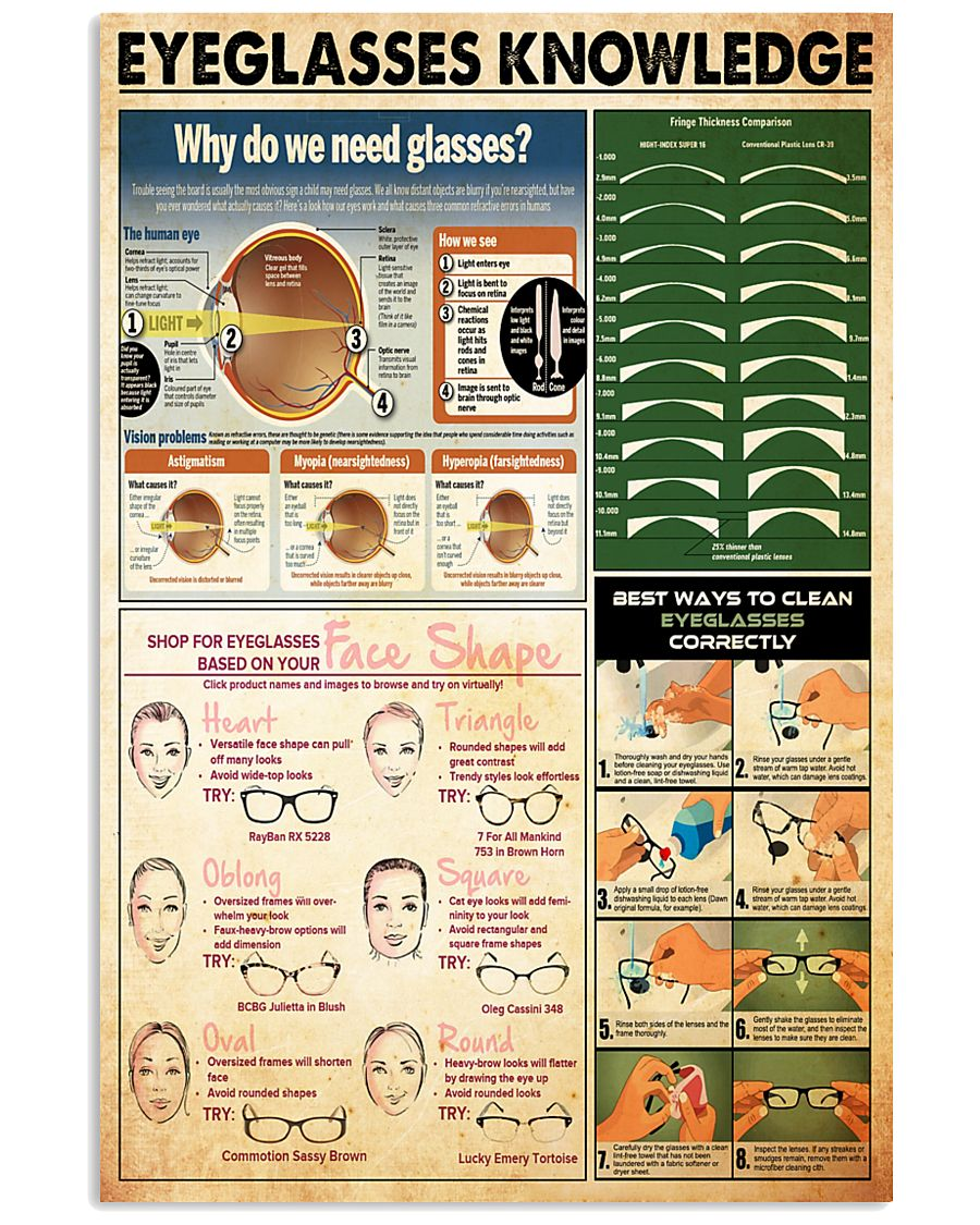 Eyeglasses-knowledge 24x36 Poster