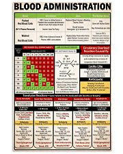 blood administration 24x36 Poster front