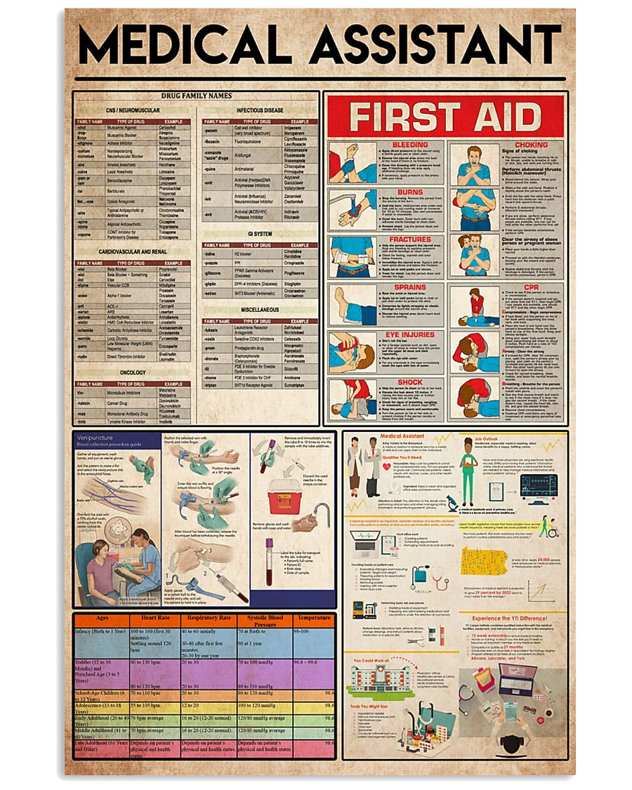 Medical Assistants knowledge 24x36 Poster