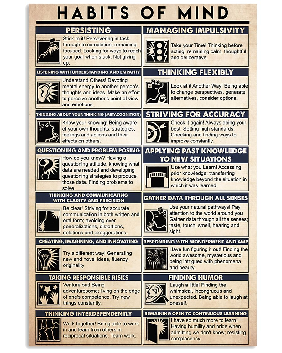counselor habits mind 16x24 Poster
