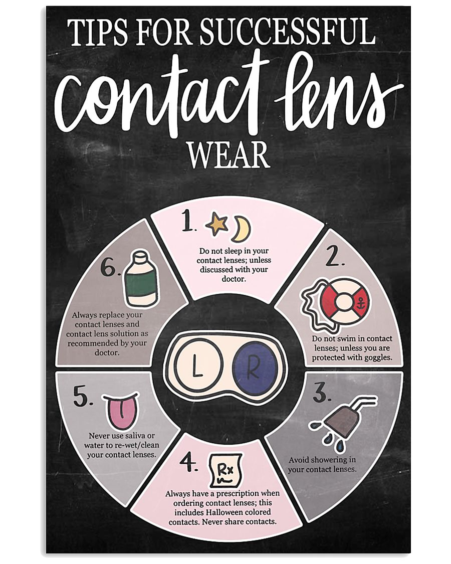 contact lens board 24x36 Poster