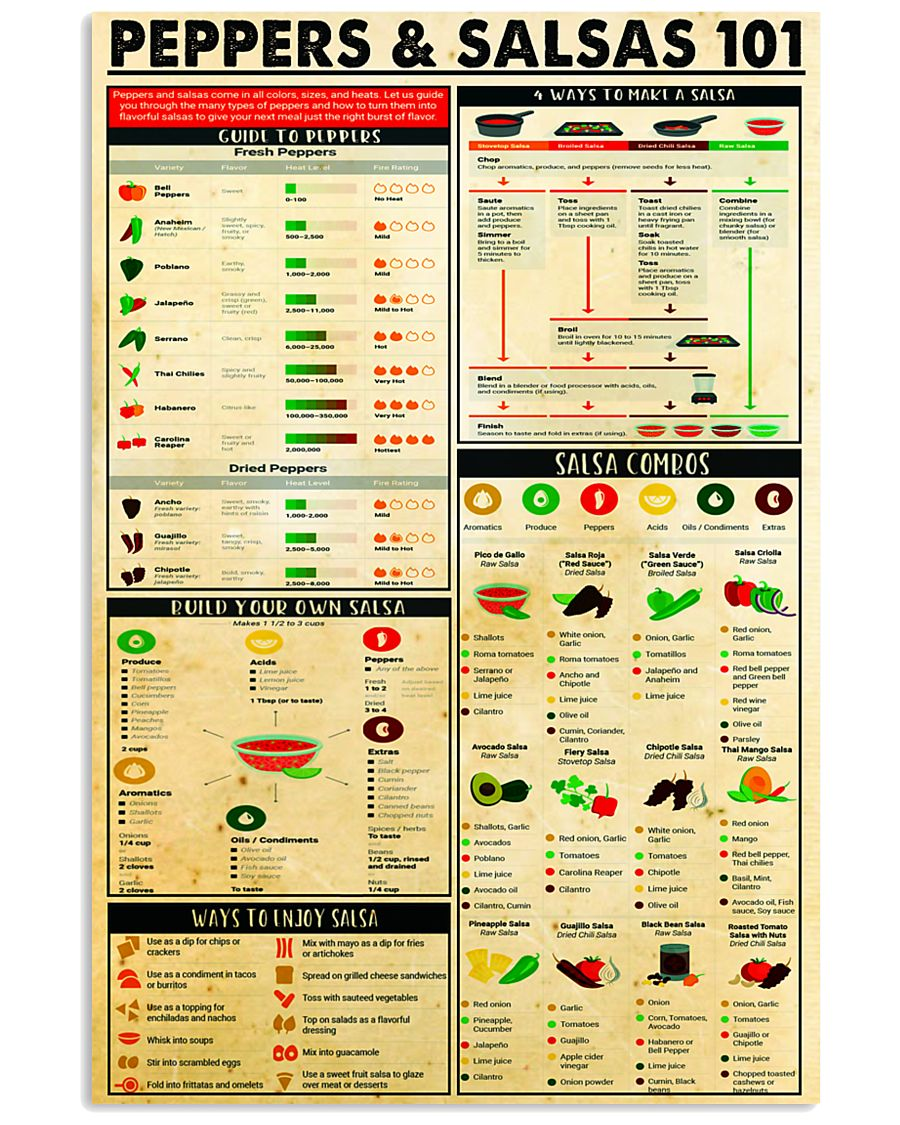 Chef Peppers Salsas 24x36 Poster