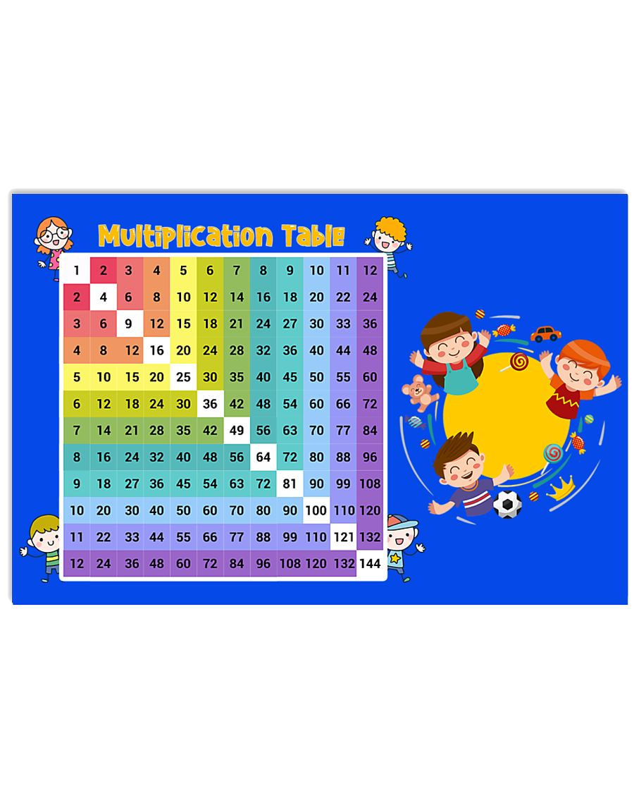 Multiplication Table 24x16 Poster