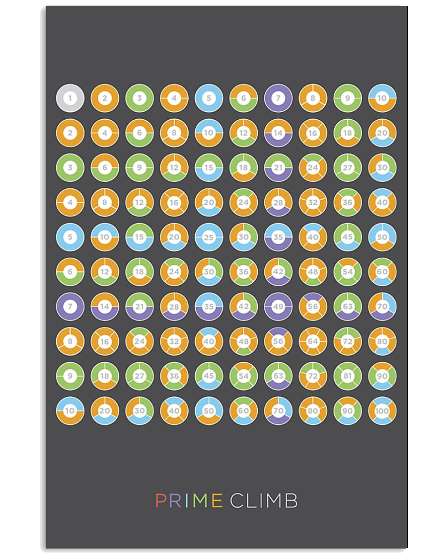 Prime Climb Multiplication Table 16x24 Poster