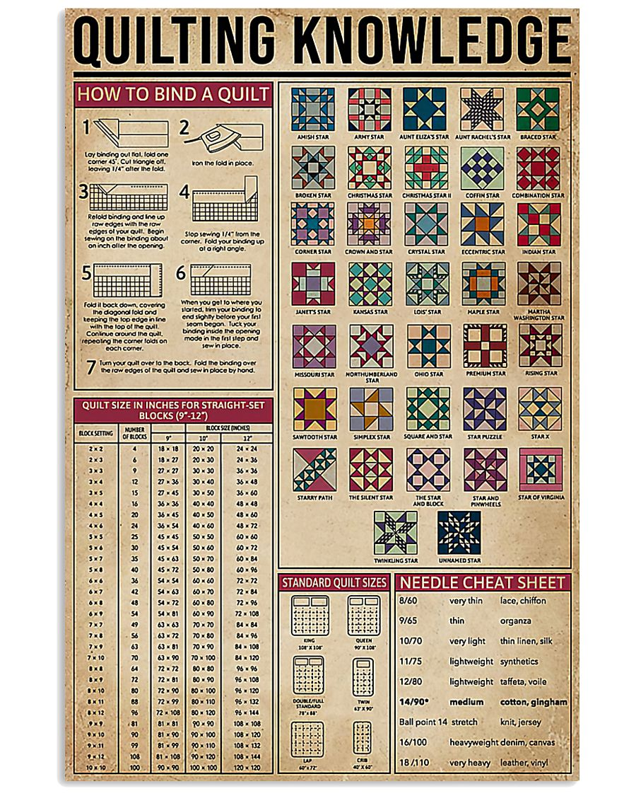 Knowledge Quilting 11x17 Poster