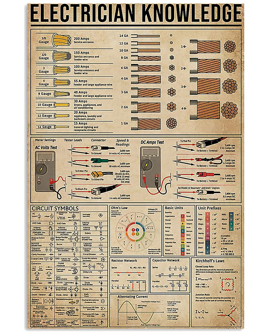 Electrician Knowledge 11x17 Poster