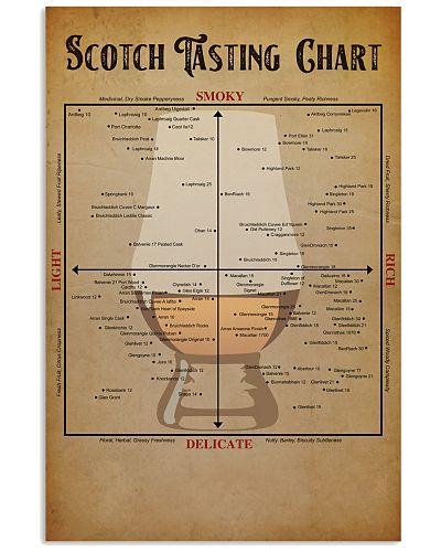 Scotch Tasting Chart