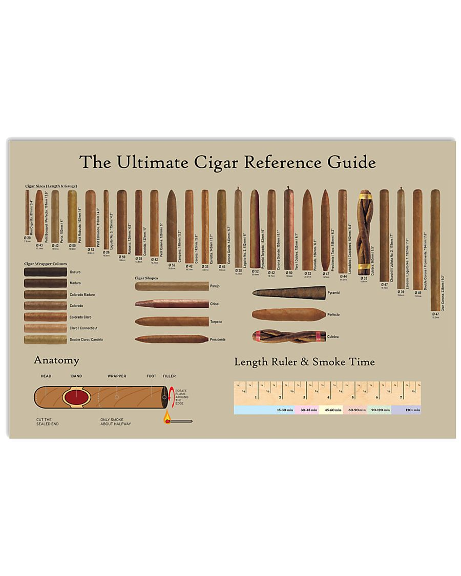The Ultimate Cigar Reference Guide 17x11 Poster
