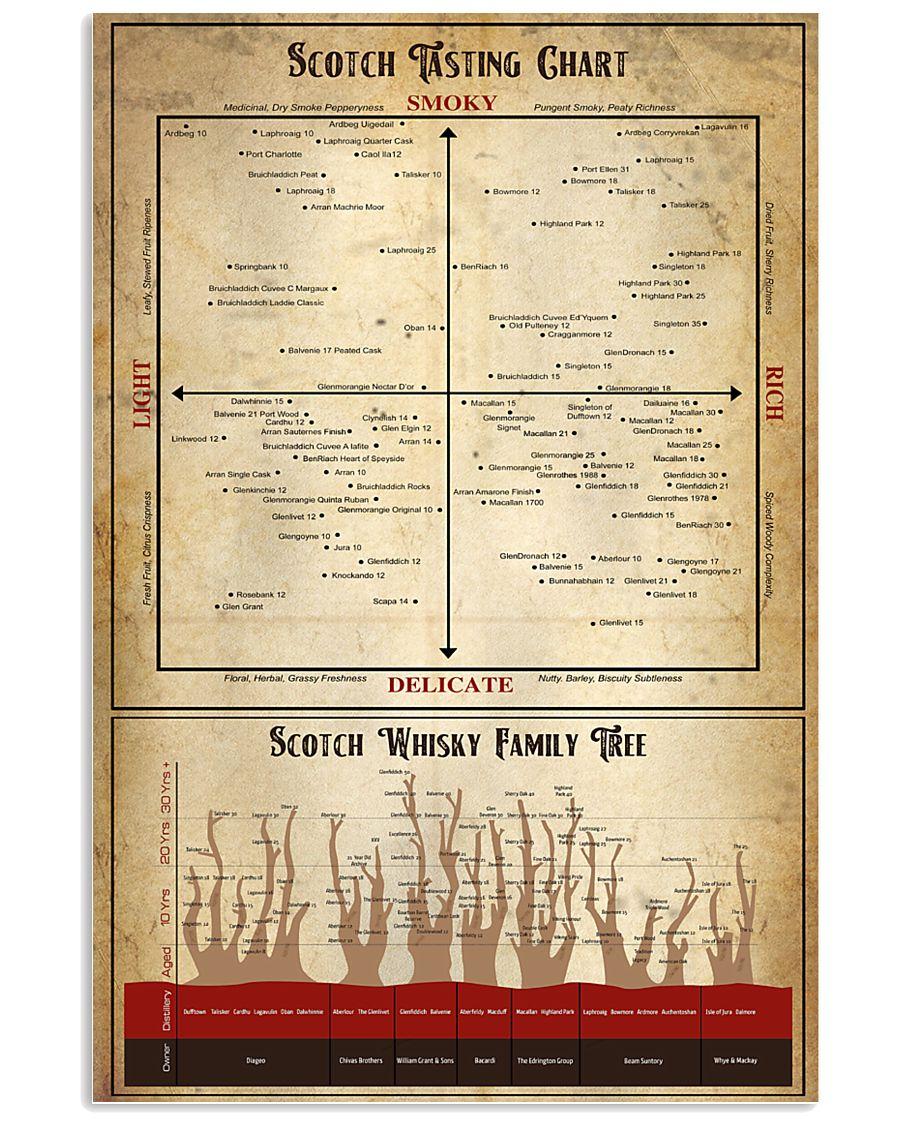 Scotch Whisky 11x17 Poster
