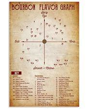 Bourbon Flavor Graph 11x17 Poster front