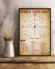 Bourbon Flavor Graph 11x17 Poster lifestyle-poster-3