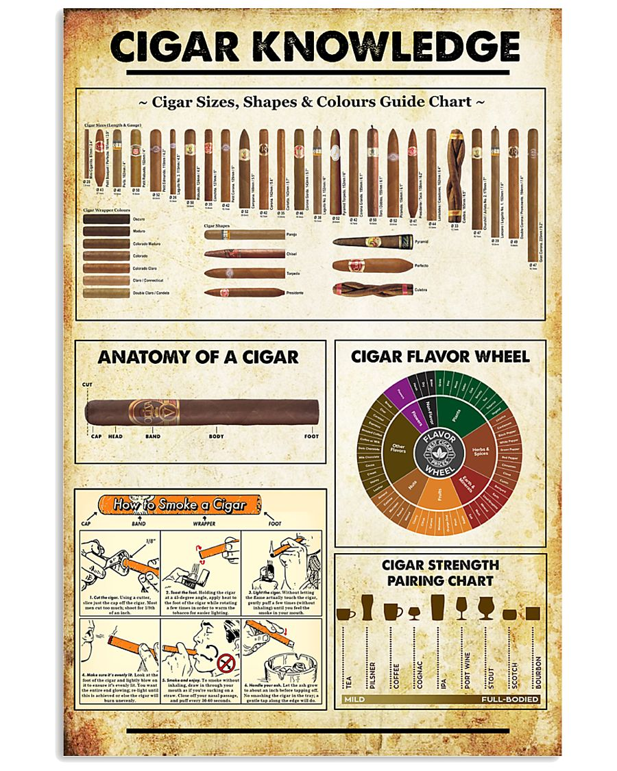 Cigar Knowledge 11x17 Poster