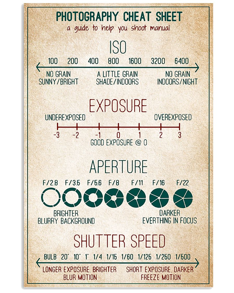 Photography Cheat Sheet 11x17 Poster