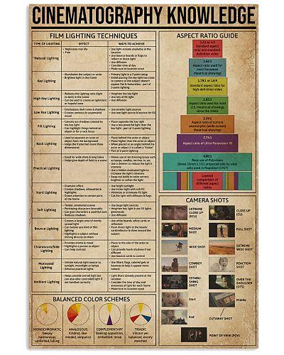 Cinematography Knowledge