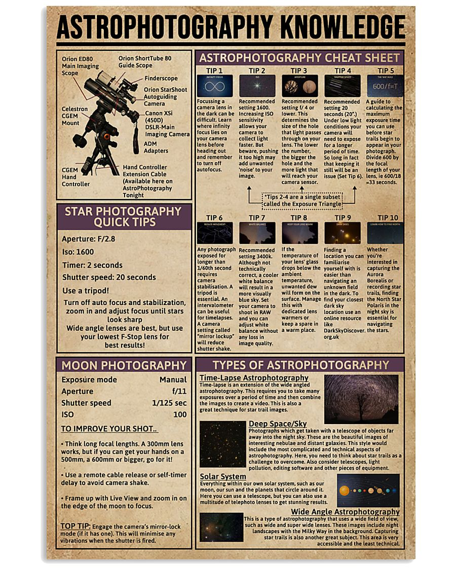 Astrophotography Knowledge 11x17 Poster