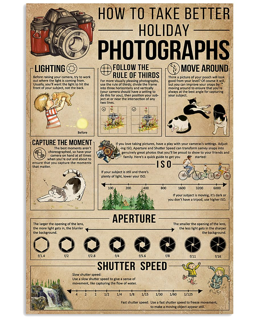How To Take Better Holiday Photographs 11x17 Poster