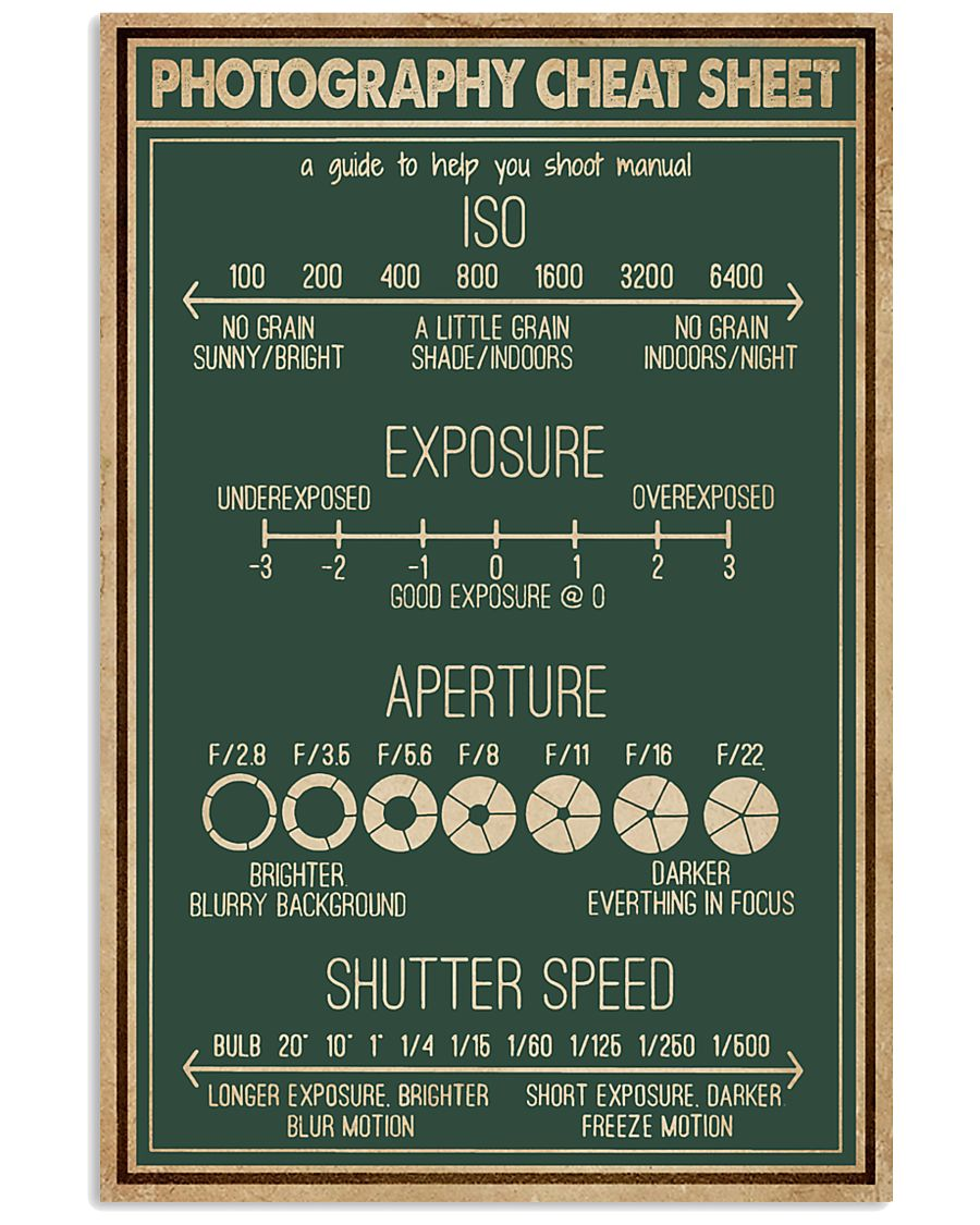 Retro Green Photography Cheat Sheet 16x24 Poster