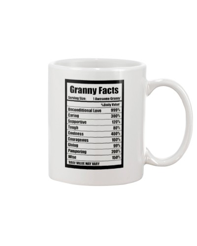 GRANNY FACTS
