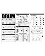 Drum 36x24 Poster front