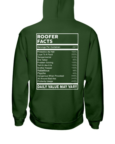 Roofer Facts
