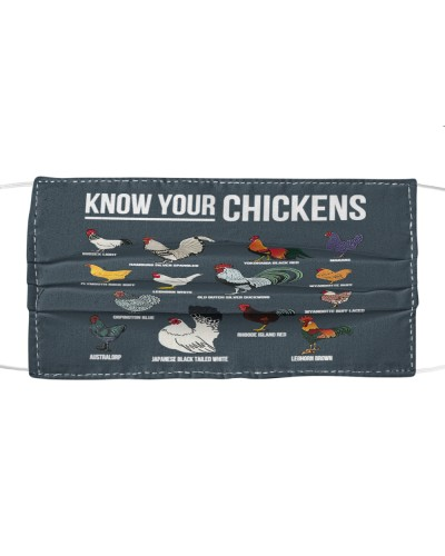 Th 2 know your chicken