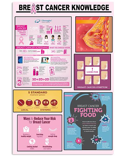 Warrior Breast Cancer Knowledge