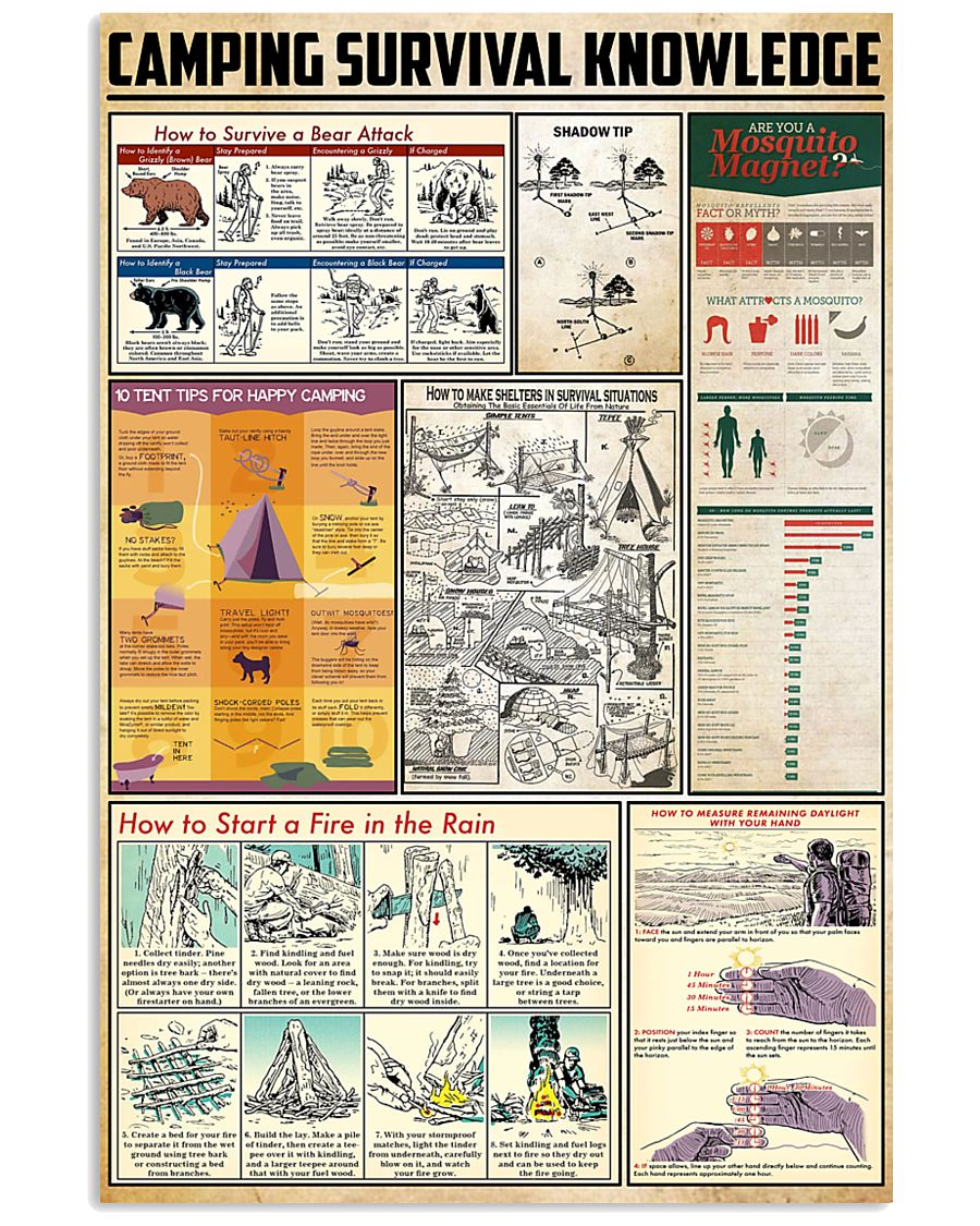 Camping Survival Knowledge 24x36 Poster