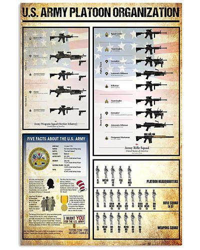 Army Platoon Organization